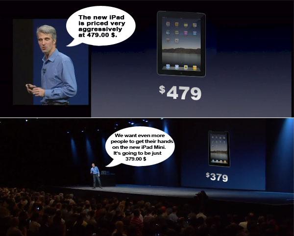 """iPad 7,85"""""""
