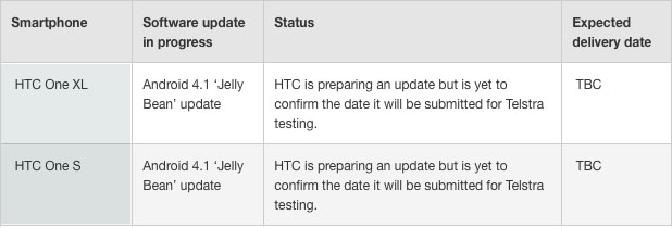 telstra_htc_one_jelly_bean