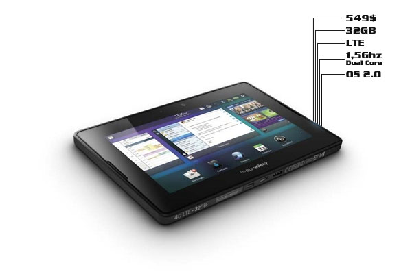 playbook_4glte